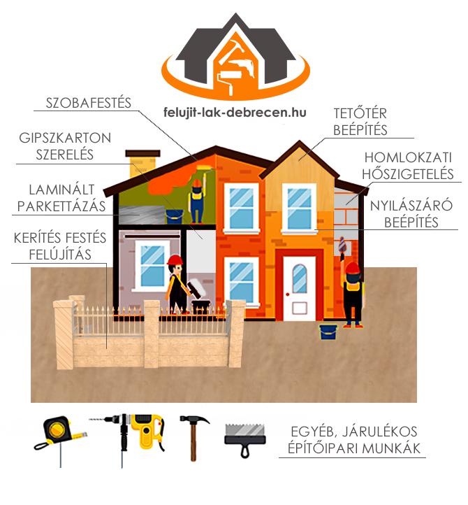Lakásfelújítás, Szobafestés-mázolás, Gipszkarton szerelés- Debrecen